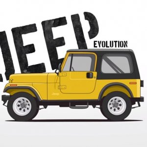 Evolution of the Jeep 4x4 Utility Vehicle